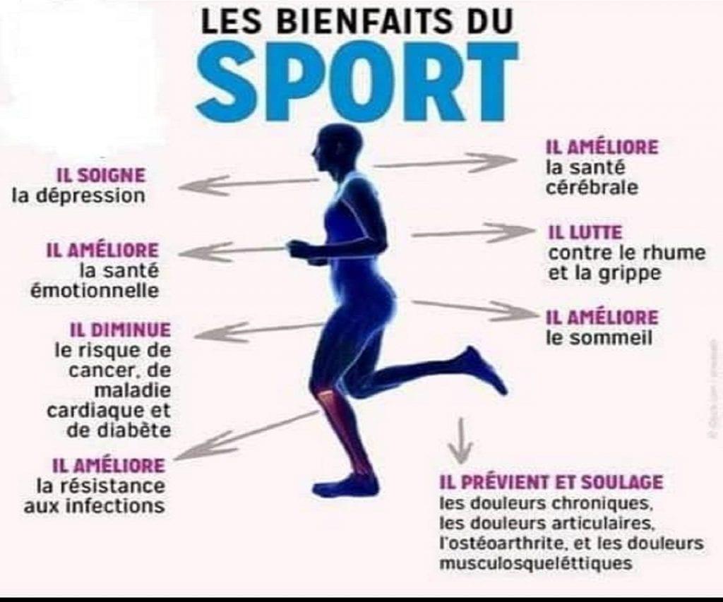 bienfaits du sports