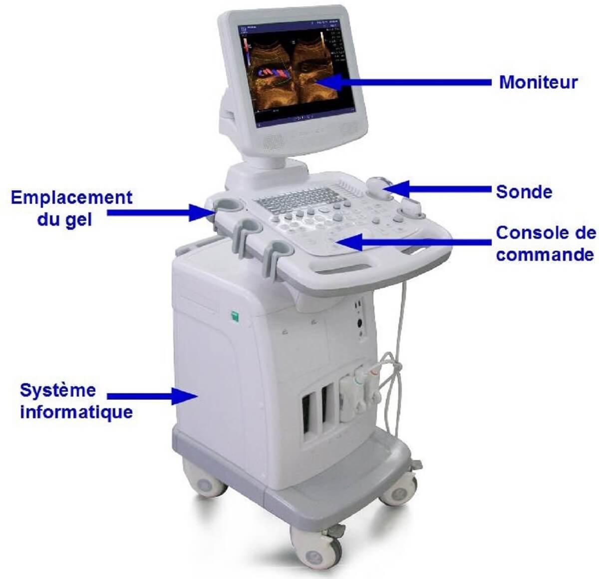 Voici plus en détail les différents éléments composant l'échographe
