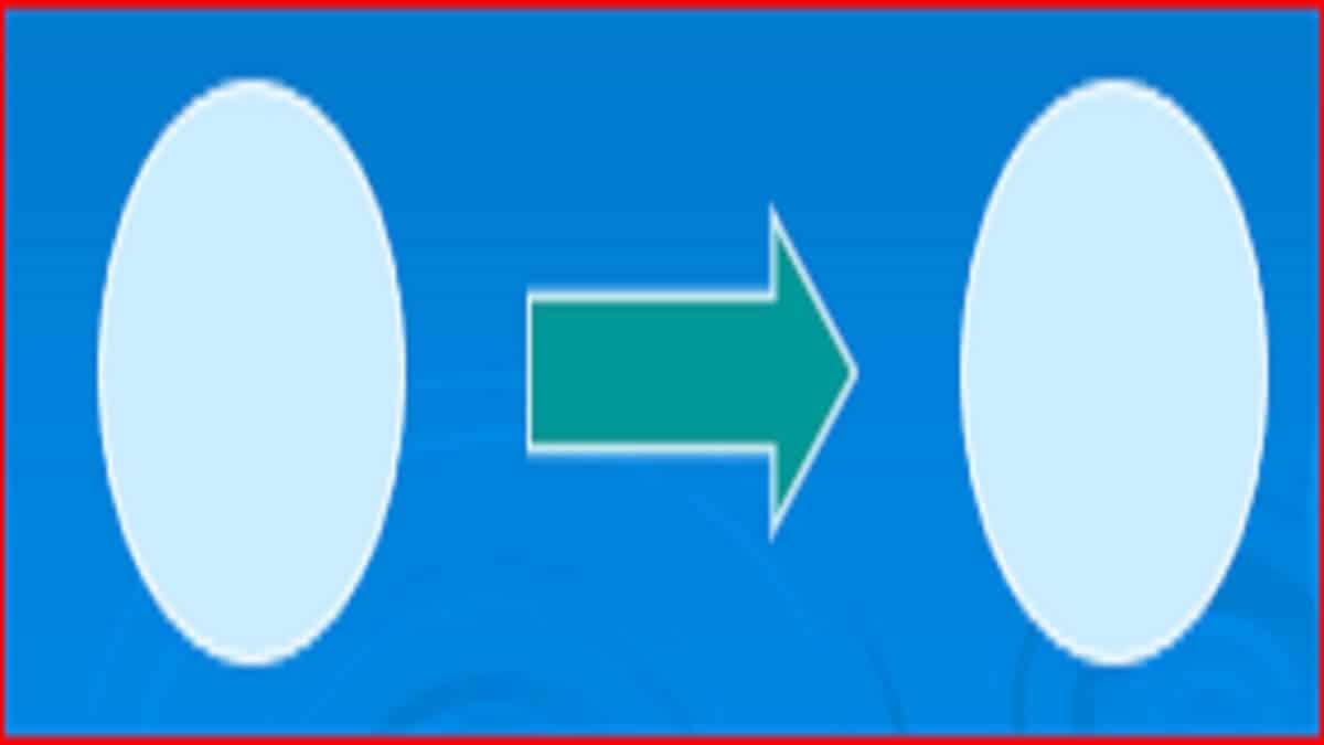DEFINITIONS DE COMMUNICATION ET INFORMATION 2 Capture