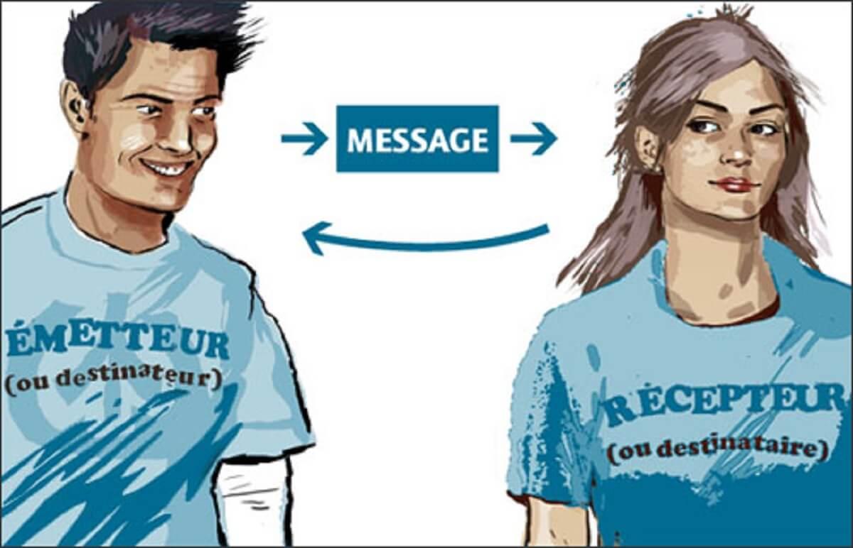 La boucle de la communication